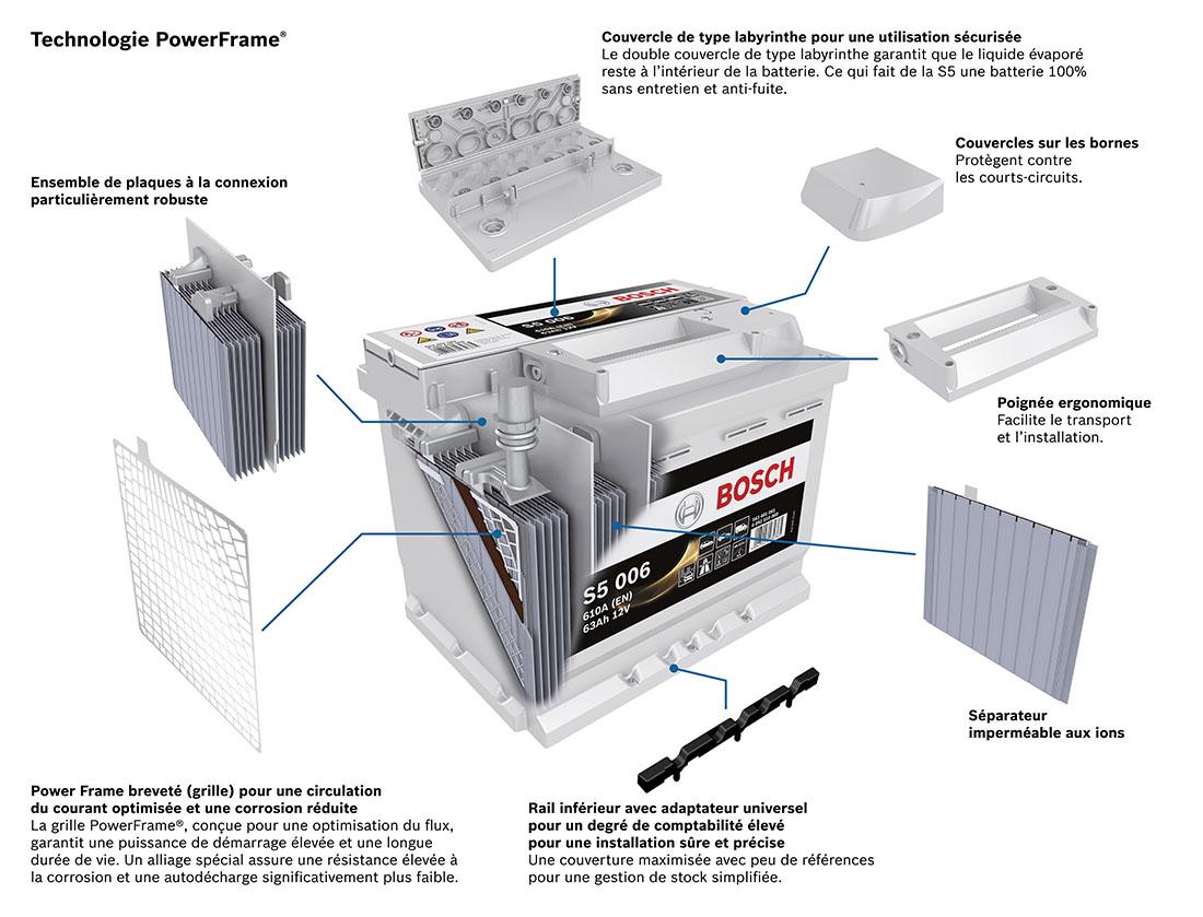 Détails sur Bosch S5002 Batterie de Voiture 54Ah 530A